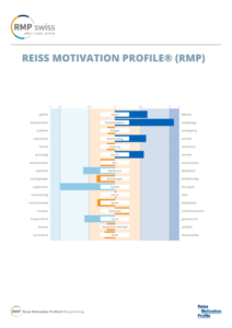 Reiss Motivation Profile